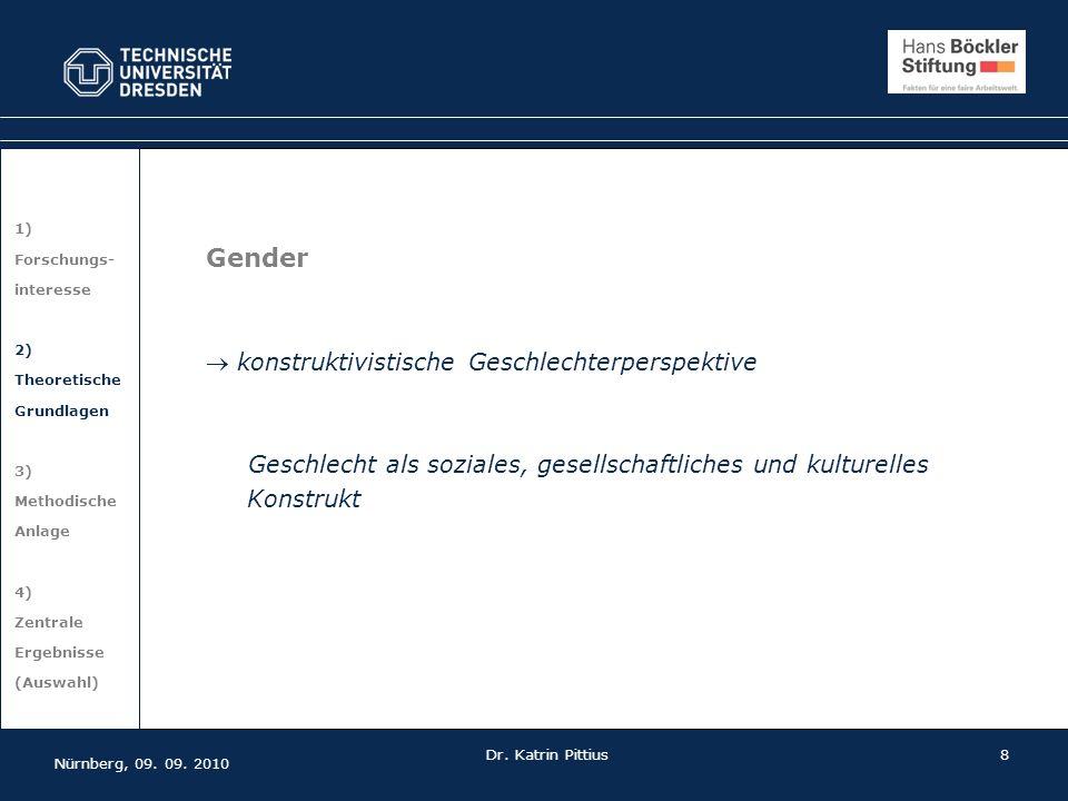 Gender konstruktivistische Geschlechterperspektive