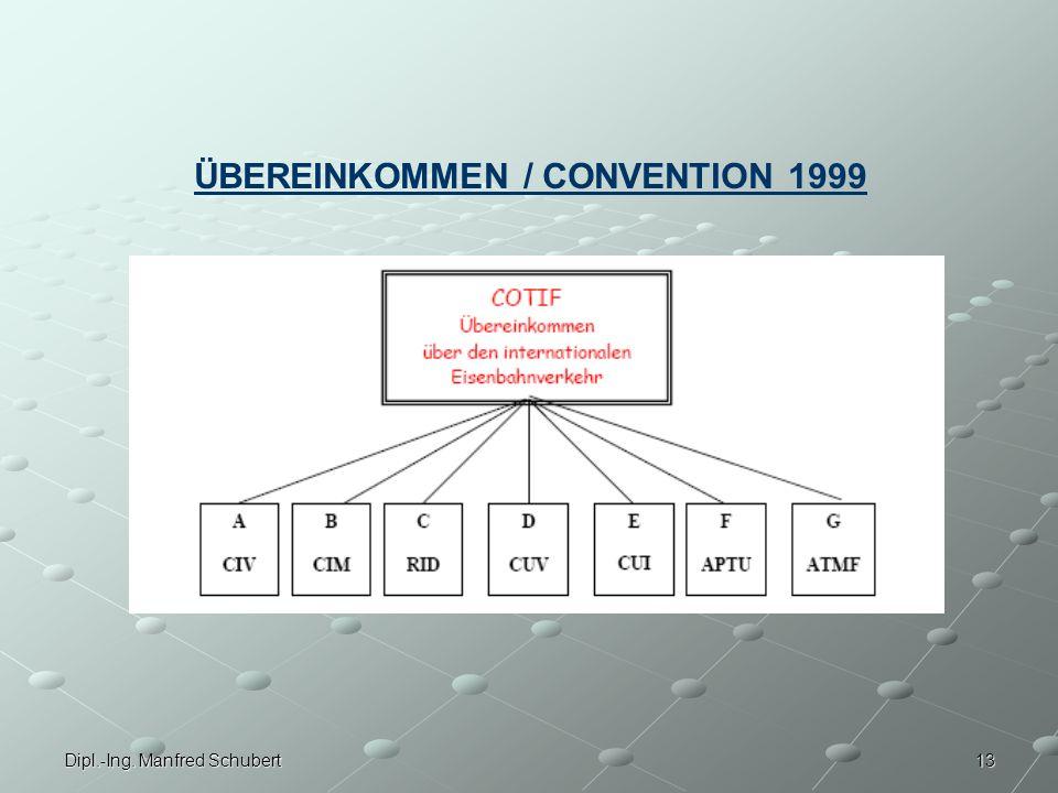 ÜBEREINKOMMEN / CONVENTION 1999