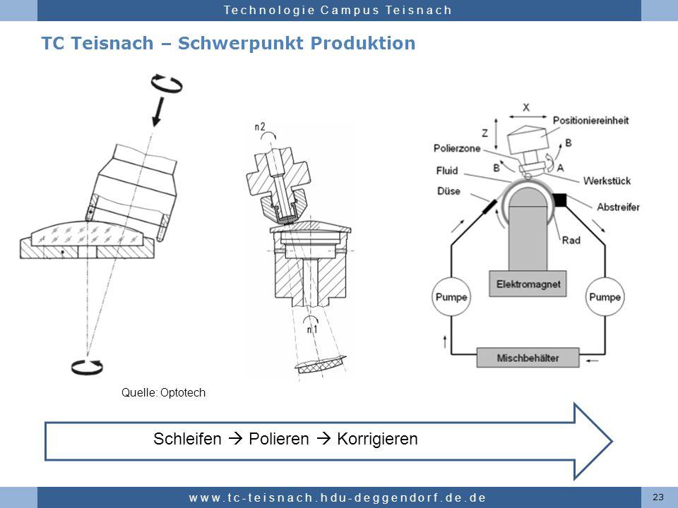 TC Teisnach – Schwerpunkt Produktion