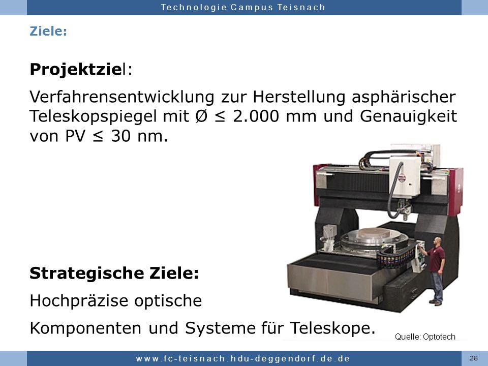 Komponenten und Systeme für Teleskope.