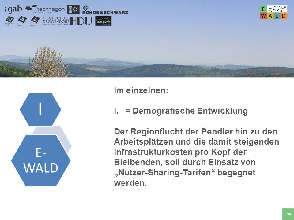 I E-WALD Im einzelnen: = Demografische Entwicklung