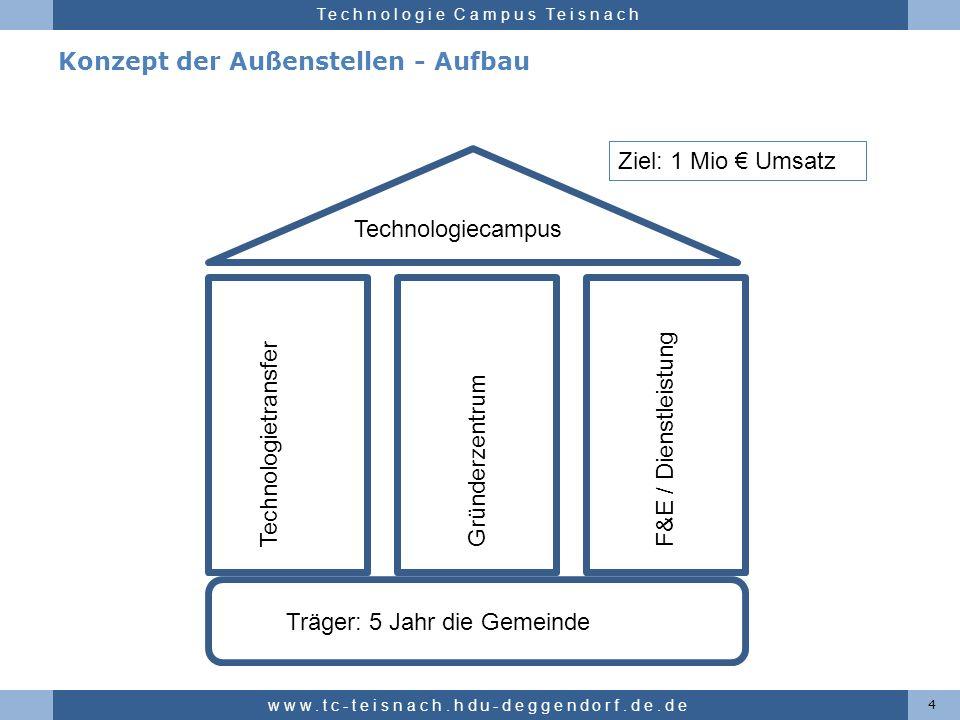 Konzept der Außenstellen - Aufbau
