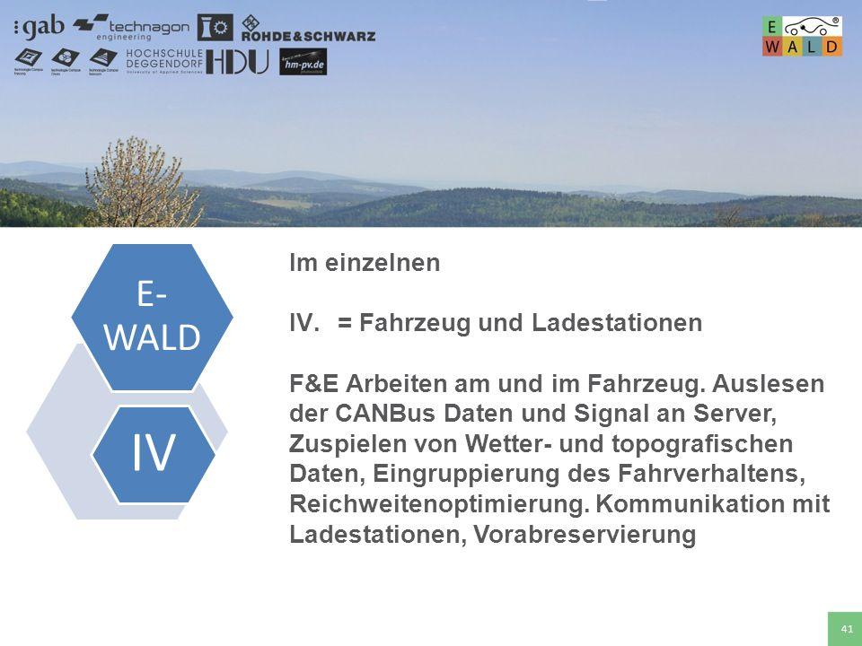 IV E-WALD Im einzelnen = Fahrzeug und Ladestationen