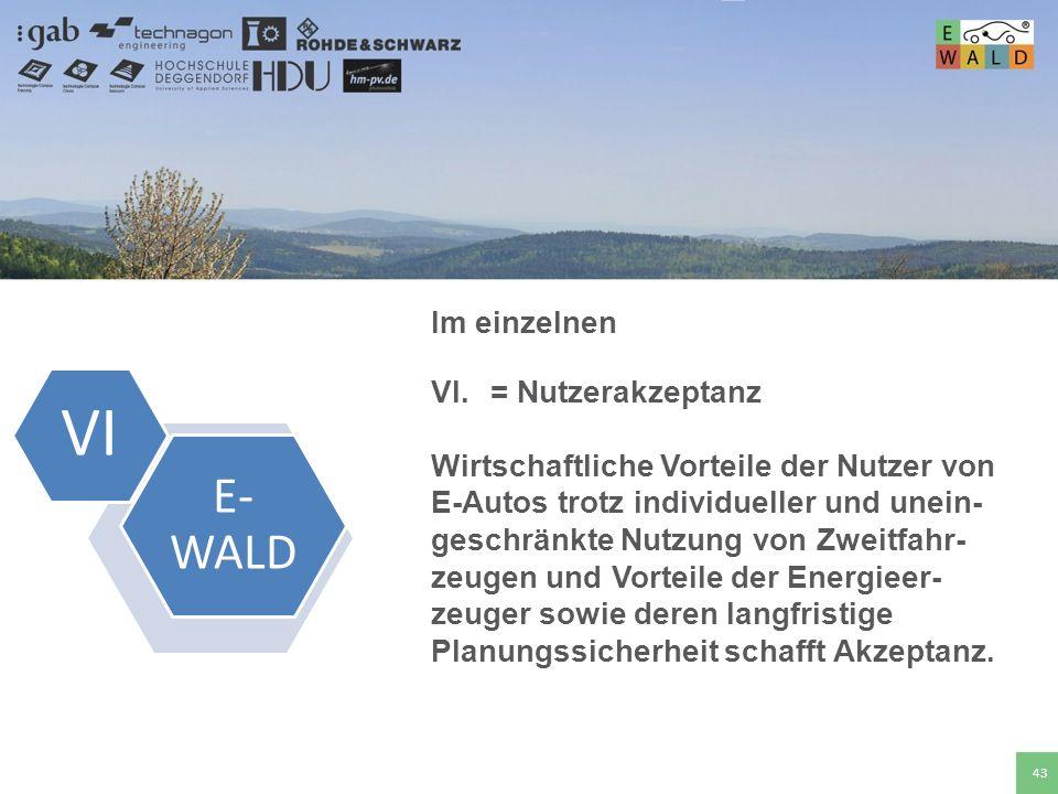 VI E-WALD Im einzelnen = Nutzerakzeptanz