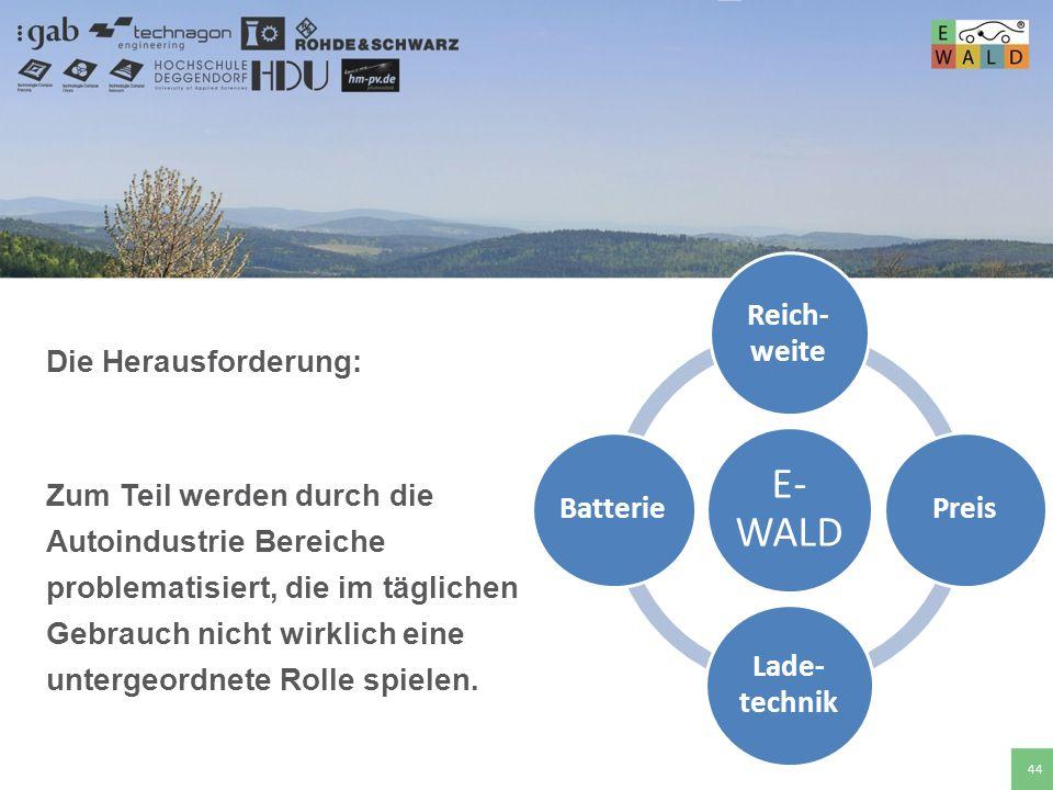 E-WALD Reich-weite Batterie Preis Lade-technik Die Herausforderung: