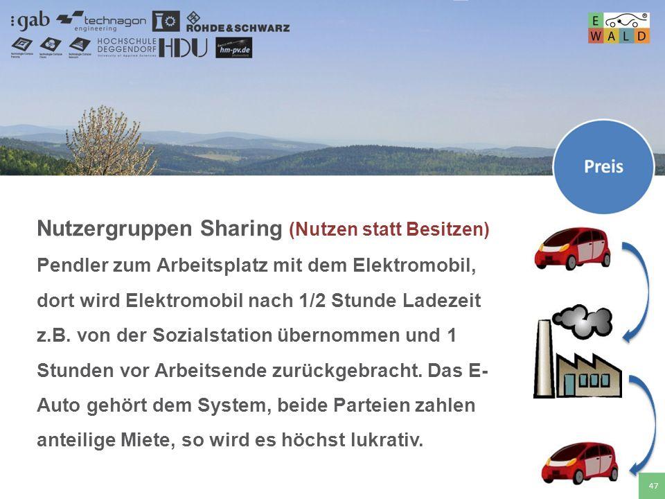 Nutzergruppen Sharing (Nutzen statt Besitzen)