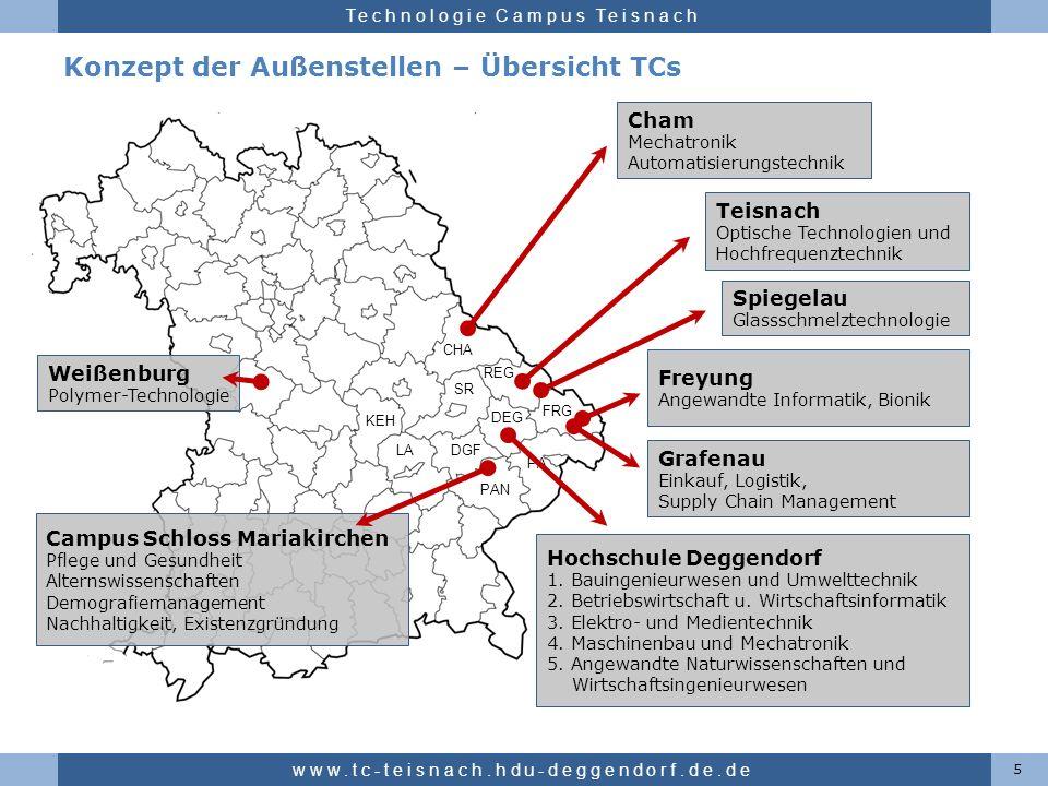 Konzept der Außenstellen – Übersicht TCs