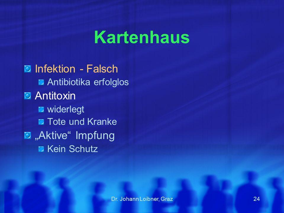 "Kartenhaus Infektion - Falsch Antitoxin ""Aktive Impfung"