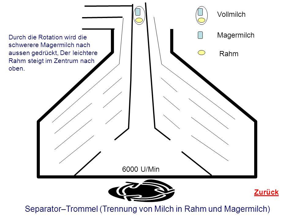 Separator–Trommel (Trennung von Milch in Rahm und Magermilch)