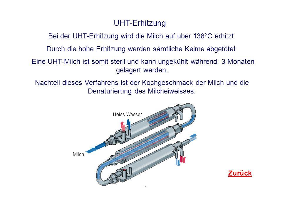 UHT-ErhitzungBei der UHT-Erhitzung wird die Milch auf über 138°C erhitzt. Durch die hohe Erhitzung werden sämtliche Keime abgetötet.