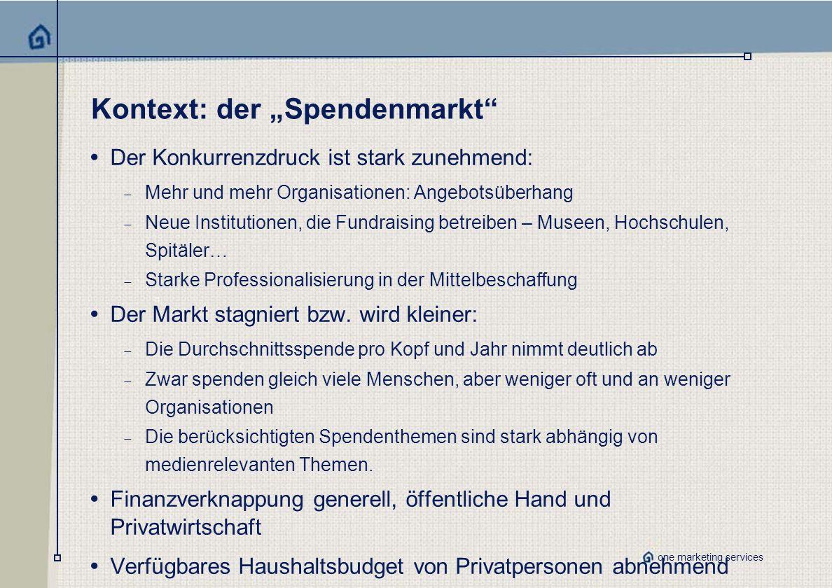 """Kontext: der """"Spendenmarkt"""