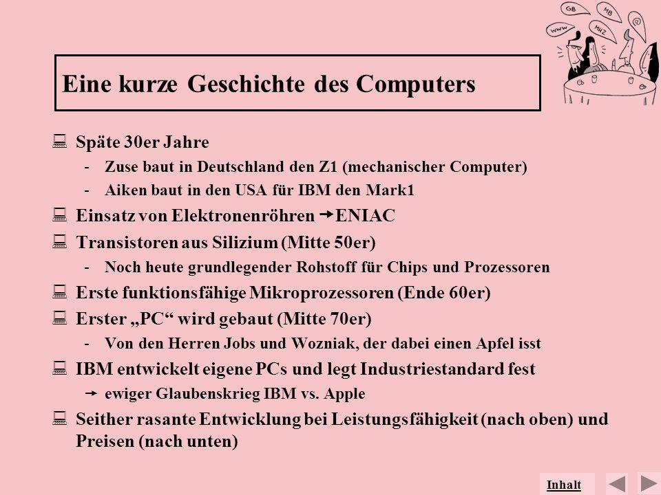 Eine kurze Geschichte des Computers