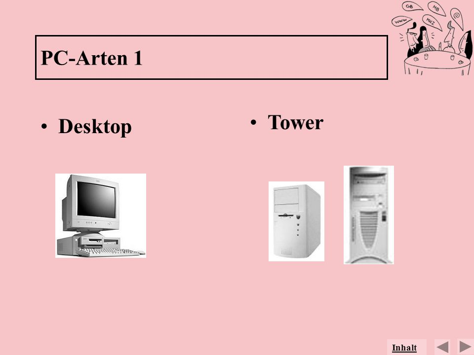 PC-Arten 1 Tower Desktop Inhalt