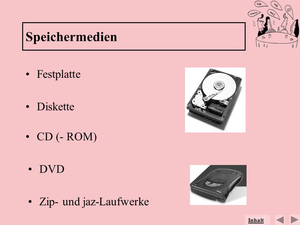 Speichermedien Festplatte Diskette CD (- ROM) DVD