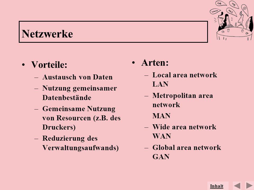 Netzwerke Arten: Vorteile: Local area network LAN Austausch von Daten