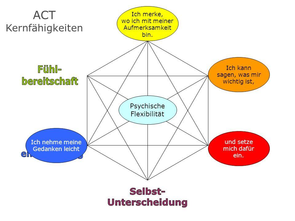 ACT Kernfähigkeiten Fühl- bereitschaft Gedanken- entmachtung Selbst-