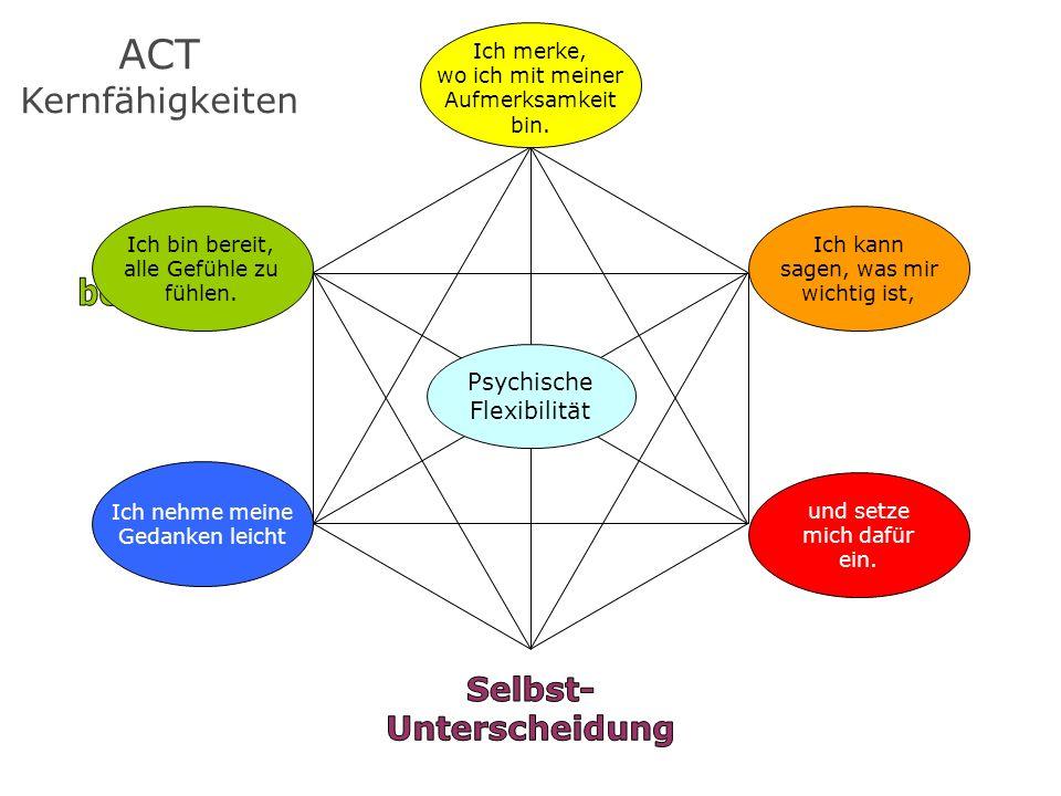 ACT Kernfähigkeiten Fühl- bereitschaft Selbst- Unterscheidung