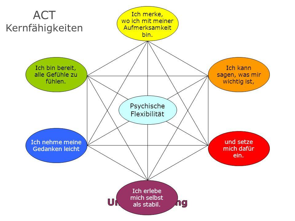 ACT Kernfähigkeiten Selbst- Unterscheidung Psychische Flexibilität