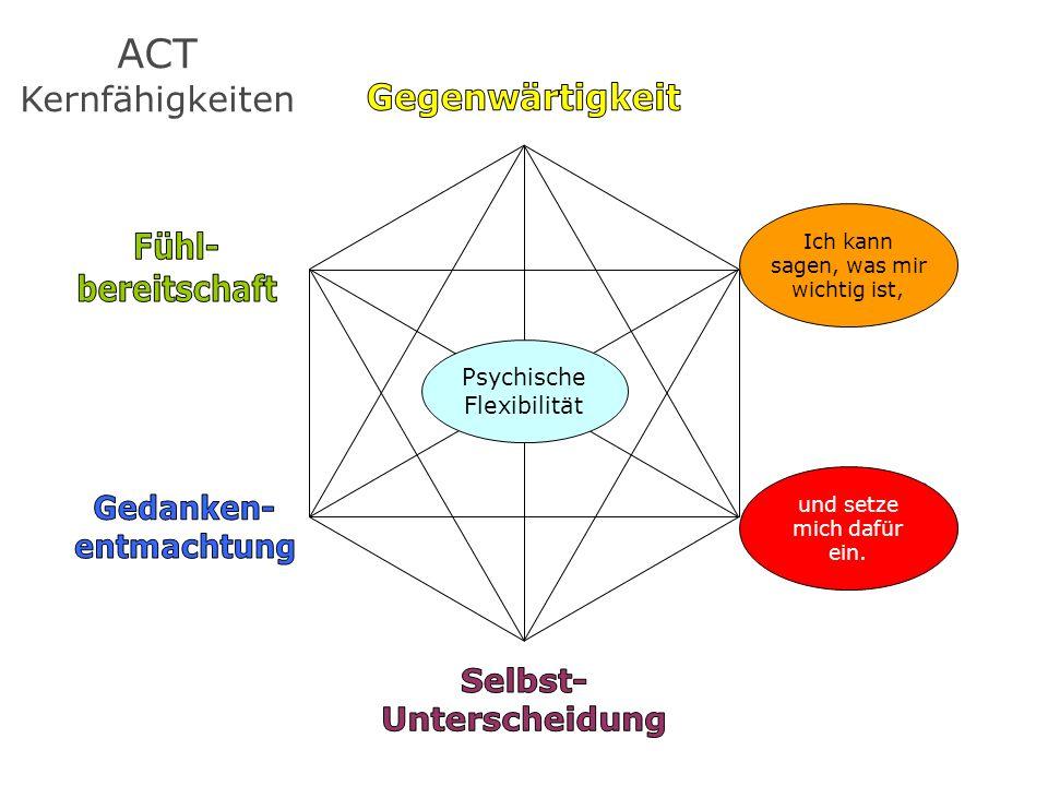 ACT Kernfähigkeiten Gegenwärtigkeit Fühl- bereitschaft Wichtig- keiten