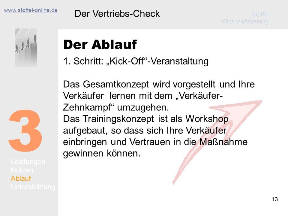 """3 Der Ablauf Der Vertriebs-Check 1. Schritt: """"Kick-Off -Veranstaltung"""