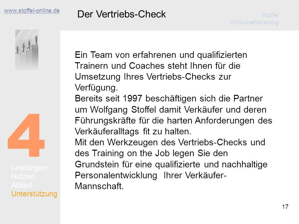 www.stoffel-online.de Der Vertriebs-Check.