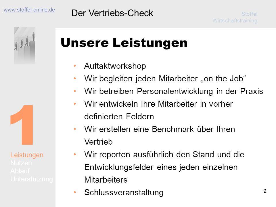 1 Unsere Leistungen Der Vertriebs-Check Auftaktworkshop