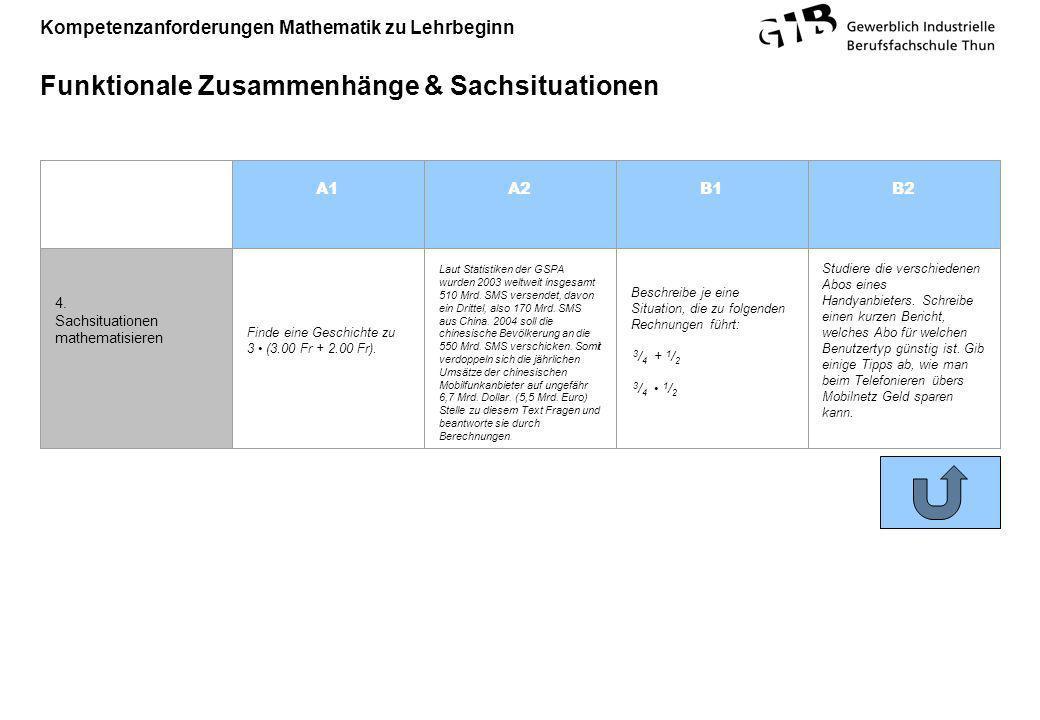 Funktionale Zusammenhänge & Sachsituationen