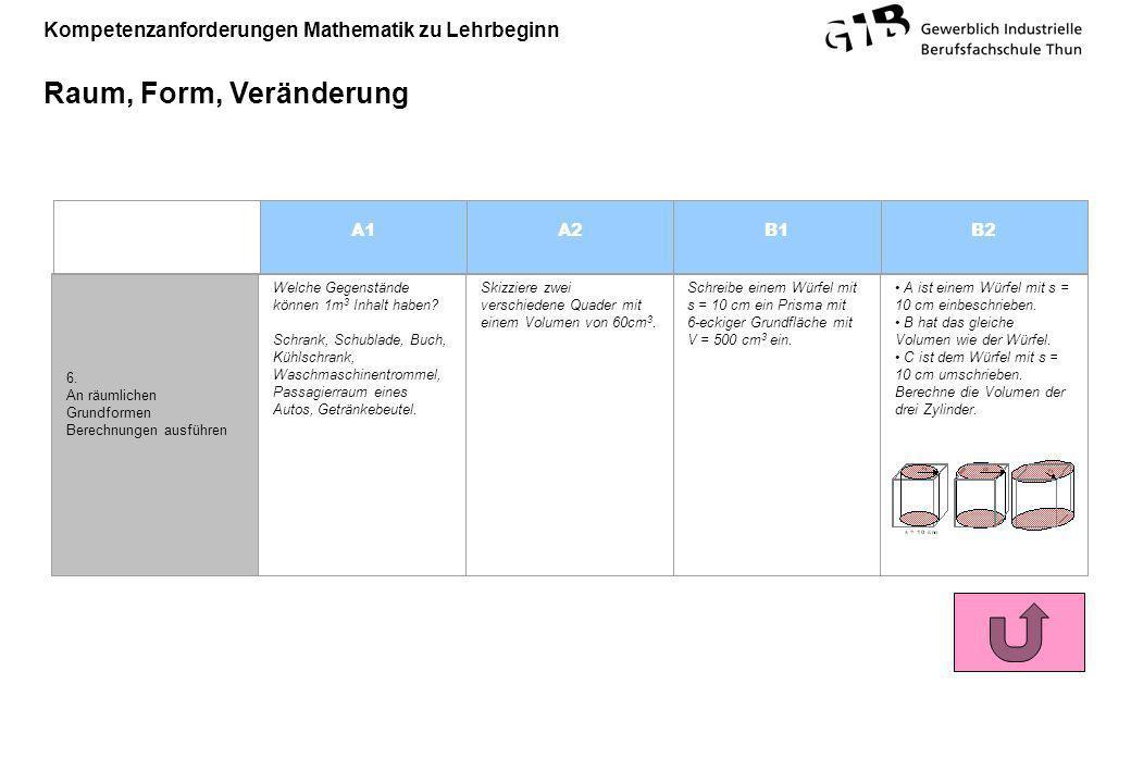 Großartig Volumen Eines Zylinders Wort Probleme Arbeitsblatt Bilder ...