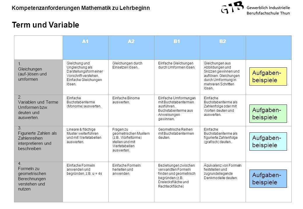 Term und Variable Aufgaben-beispiele Aufgaben-beispiele