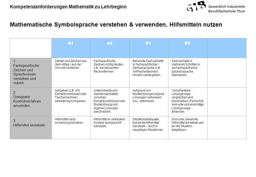 Mathematische Symbolsprache verstehen & verwenden, Hilfsmitteln nutzen