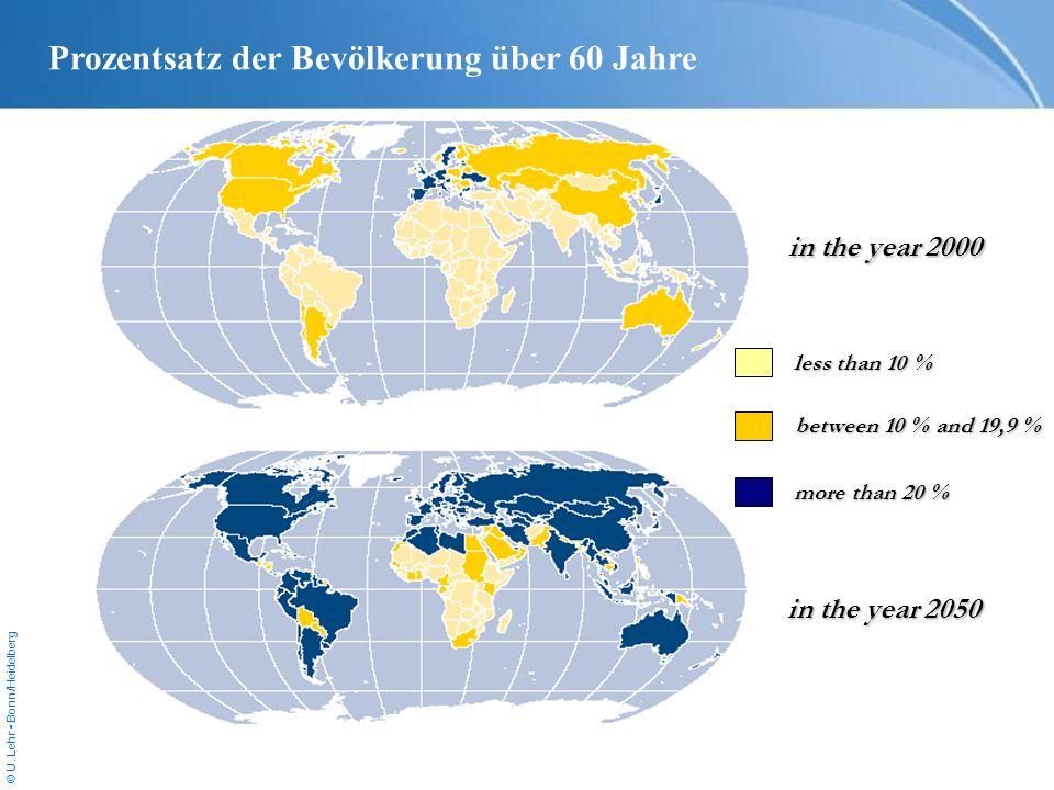 Prozentsatz der Bevölkerung über 60 Jahre