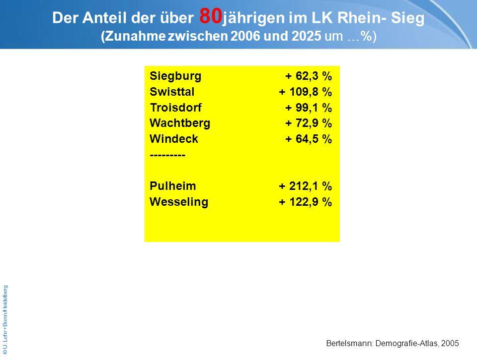 Der Anteil der über 80jährigen im LK Rhein- Sieg