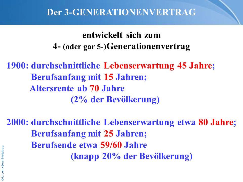 Der 3-GENERATIONENVERTRAG 4- (oder gar 5-)Generationenvertrag