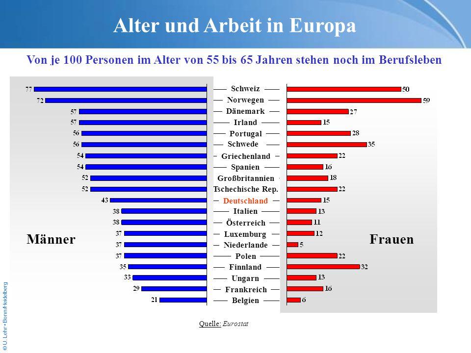 Alter und Arbeit in Europa