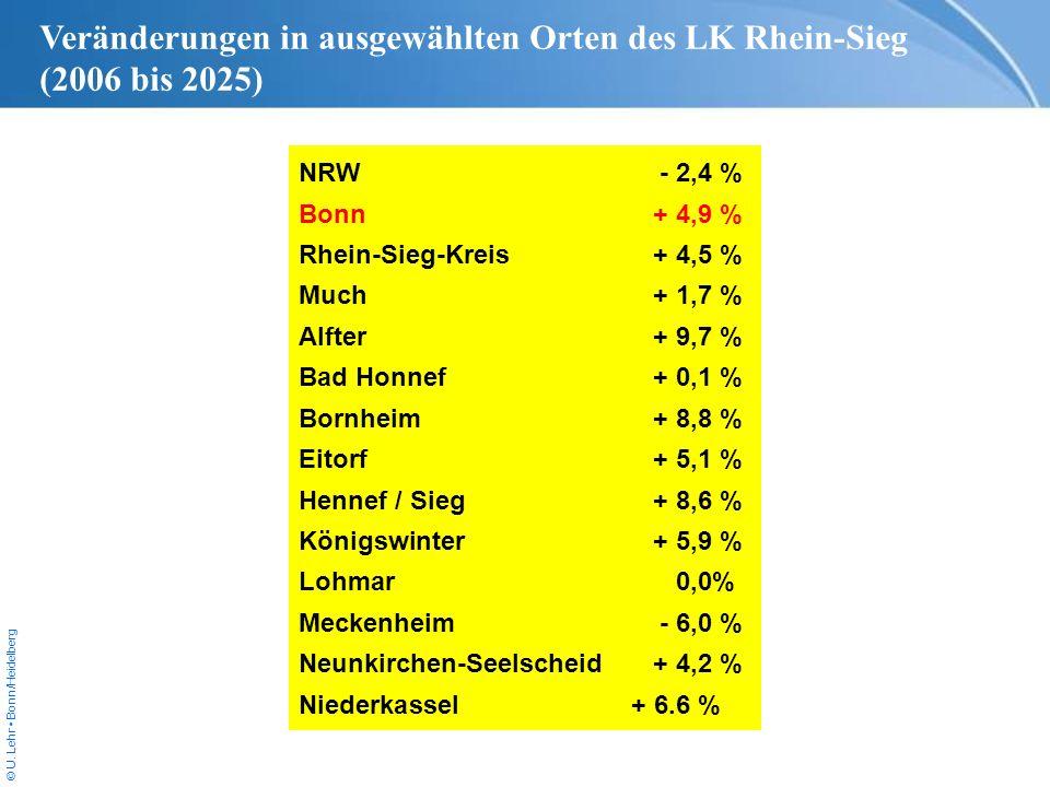 Veränderungen in ausgewählten Orten des LK Rhein-Sieg (2006 bis 2025)