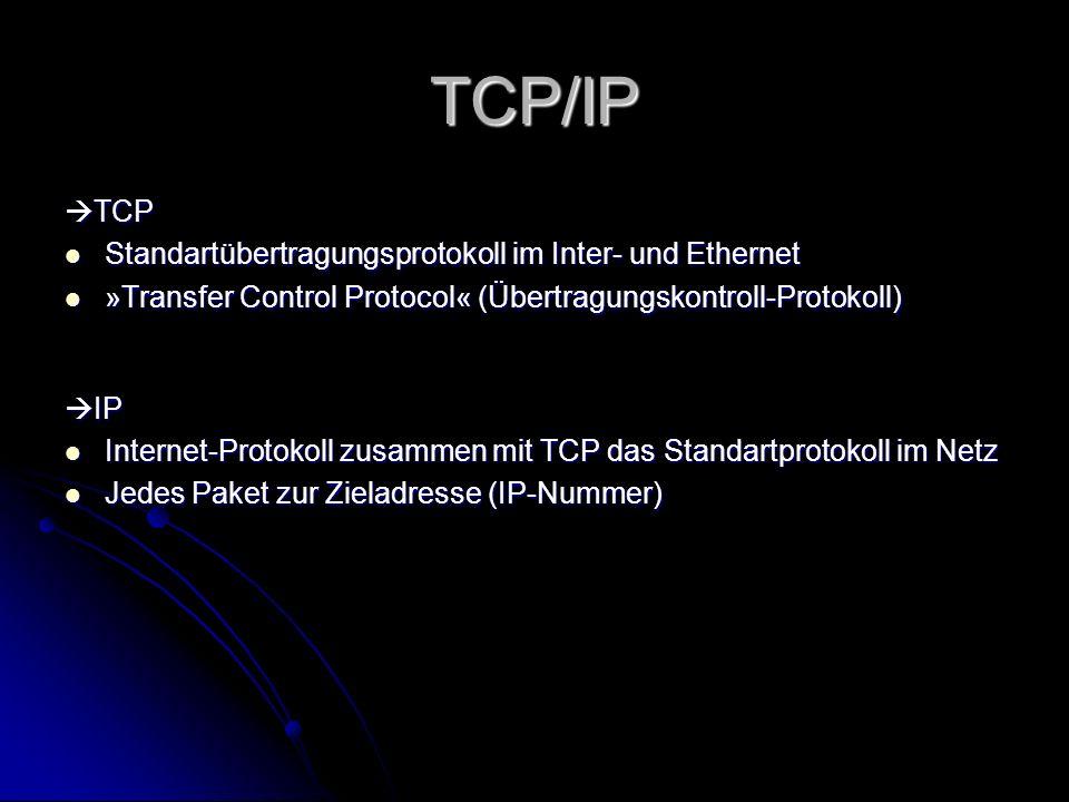 TCP/IP TCP Standartübertragungsprotokoll im Inter- und Ethernet