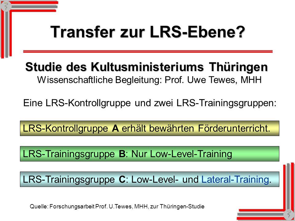 Transfer zur LRS-Ebene