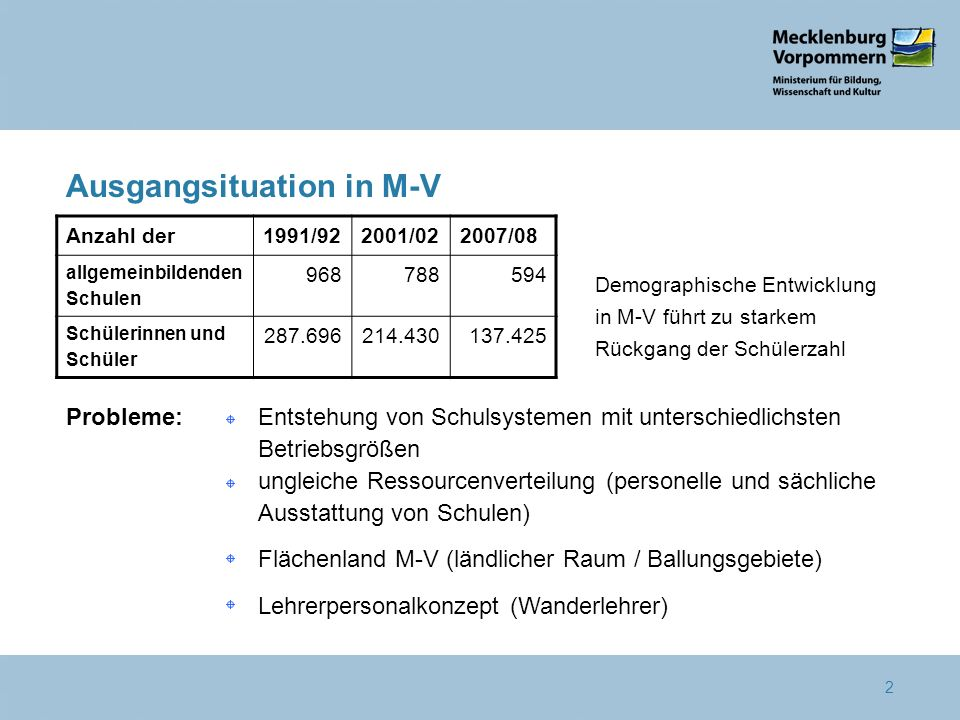 Ausgangsituation in M-V