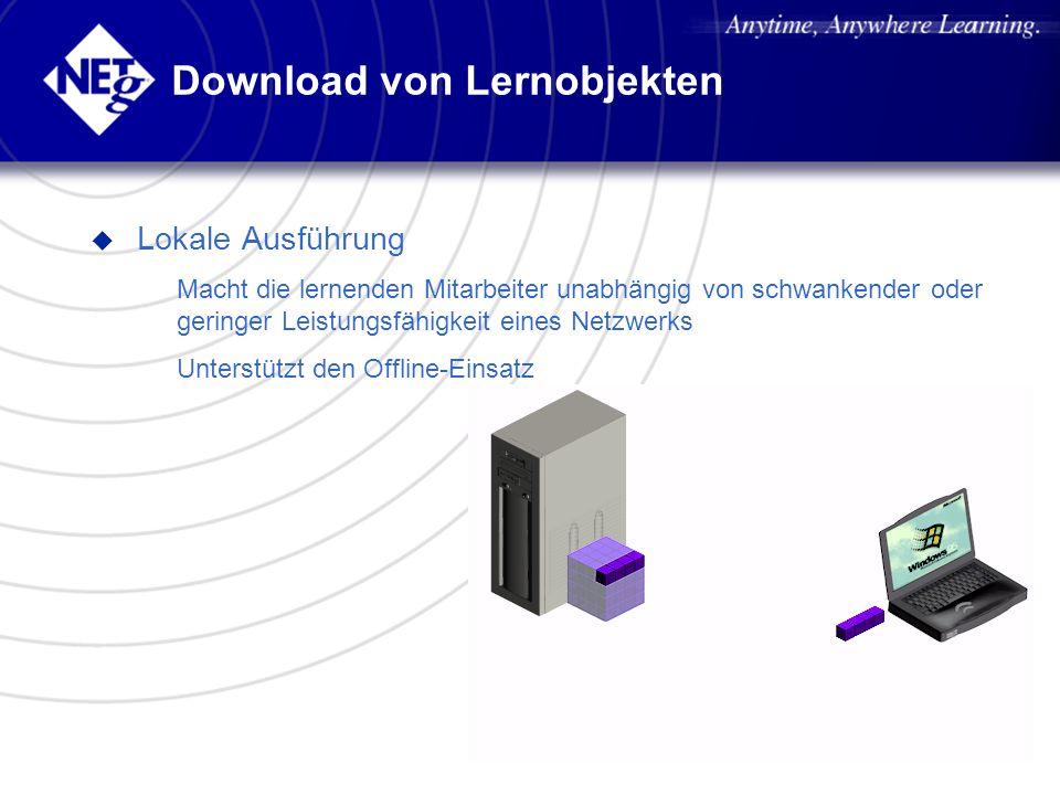 Download von Lernobjekten