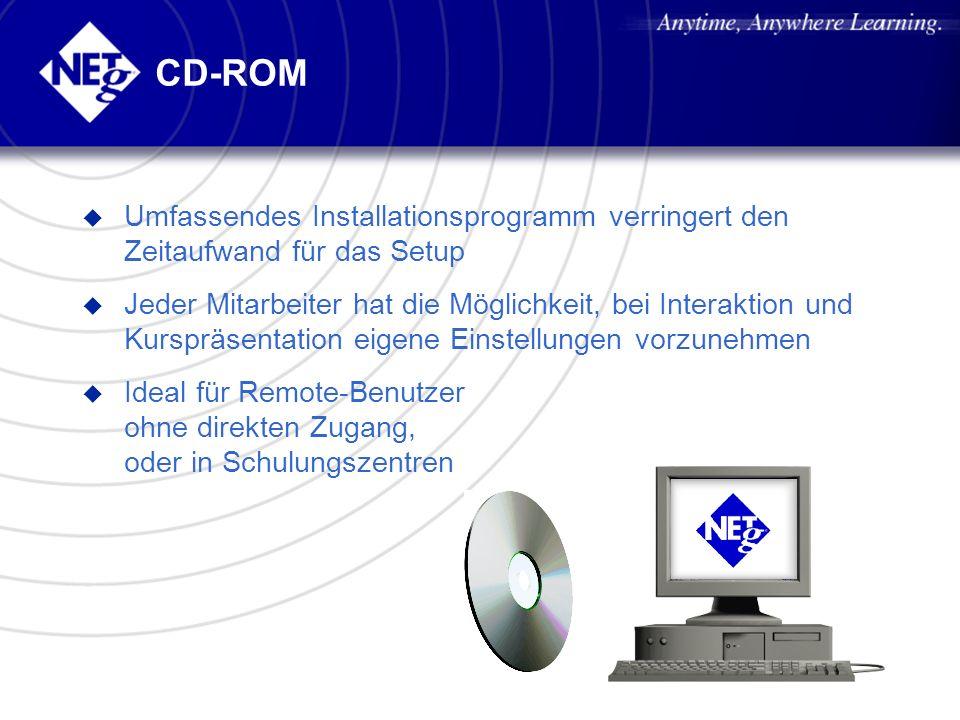 CD-ROM Umfassendes Installationsprogramm verringert den Zeitaufwand für das Setup.