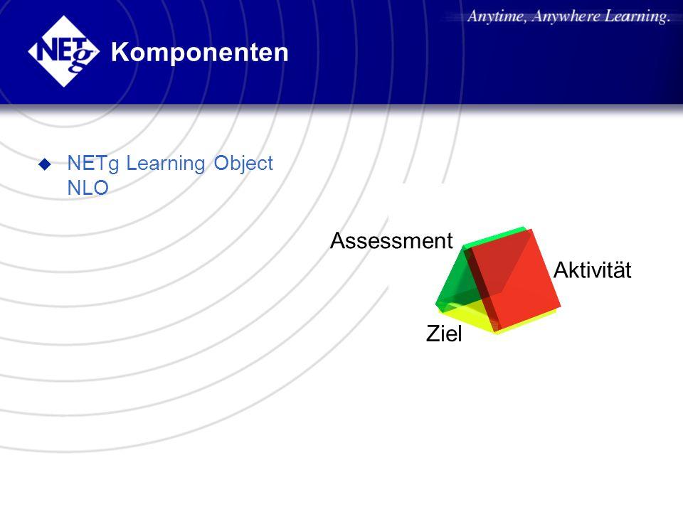 Komponenten NETg Learning Object NLO Assessment Aktivität Ziel