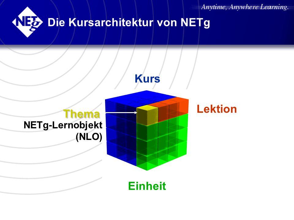 Die Kursarchitektur von NETg