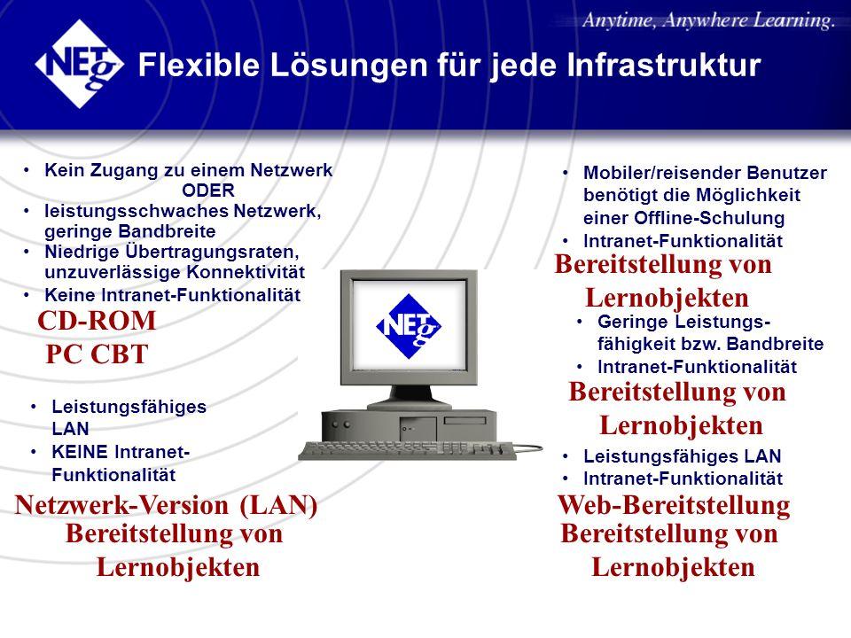 Flexible Lösungen für jede Infrastruktur