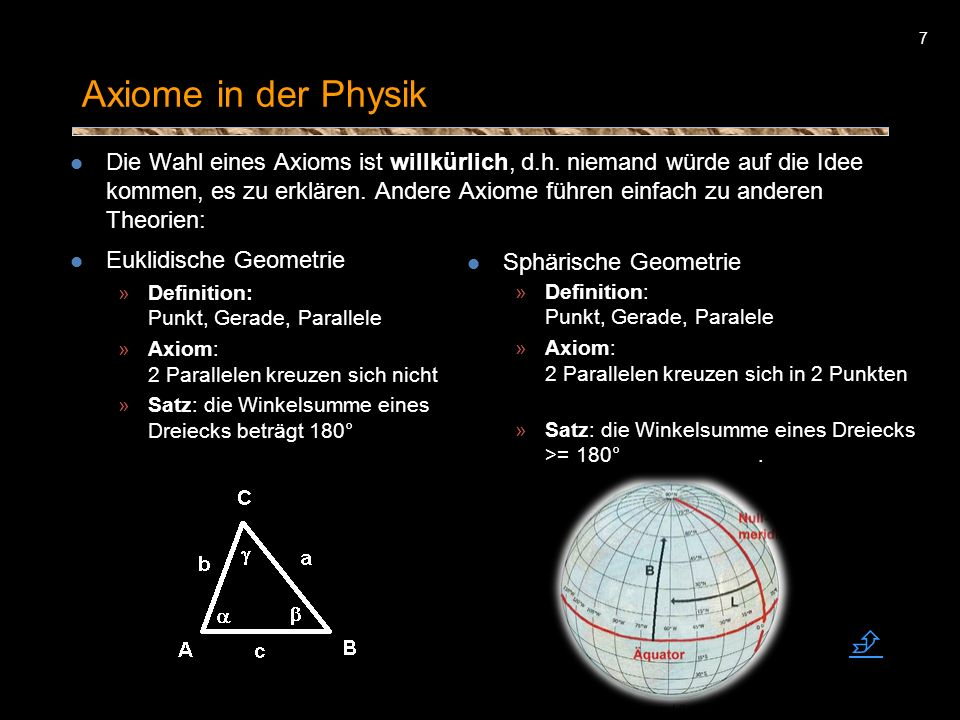 Axiome in der Physik.