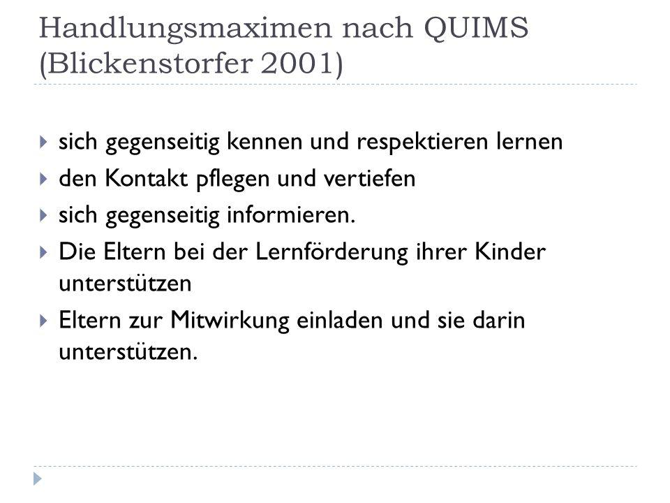 Handlungsmaximen nach QUIMS (Blickenstorfer 2001)
