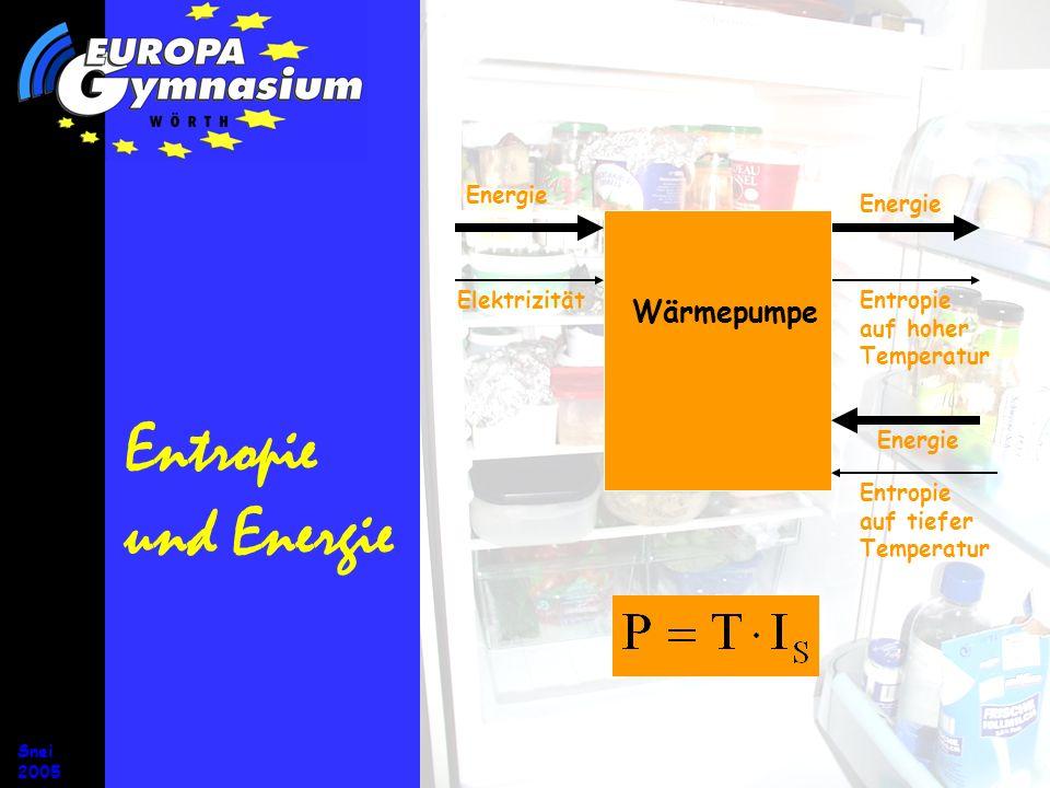 Entropie und Energie Wärmepumpe Energie Elektrizität Energie