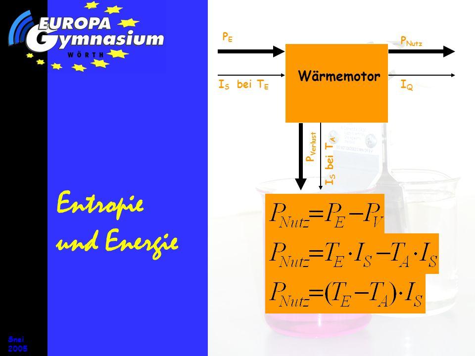 Entropie und Energie Wärmemotor PNutz IQ PE IS bei TE PVerlust