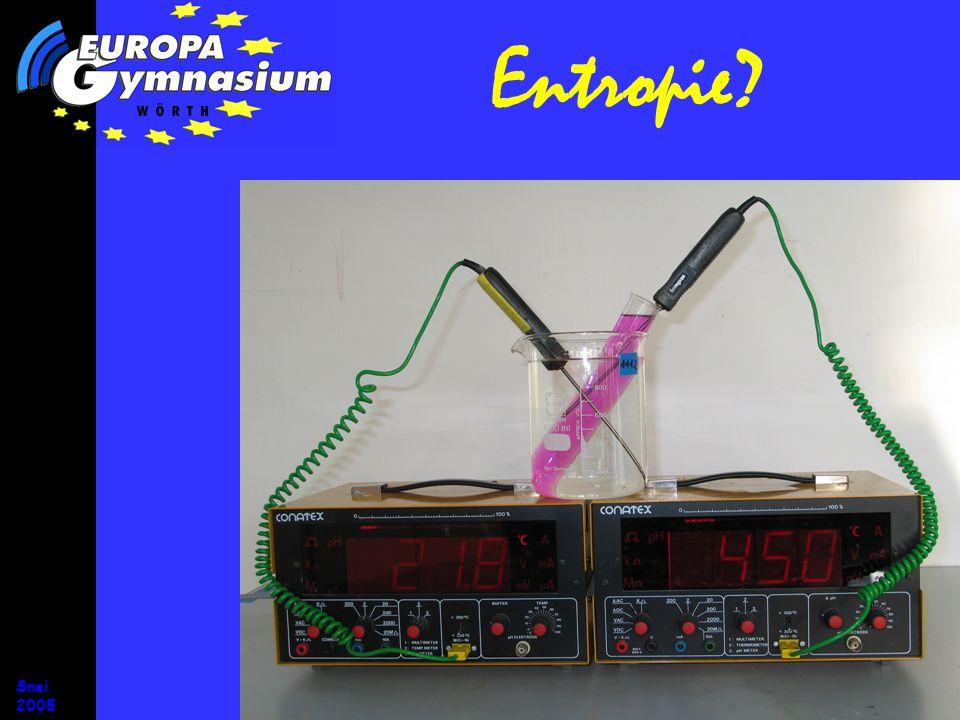 Entropie Entropie kann strömen. Snei 2005