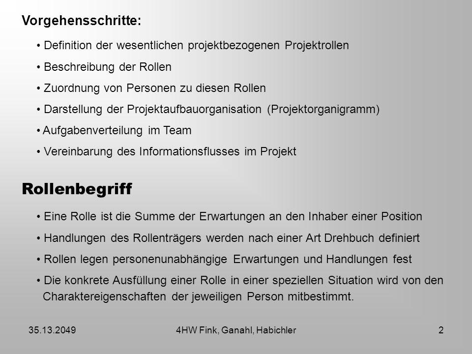 4HW Fink, Ganahl, Habichler