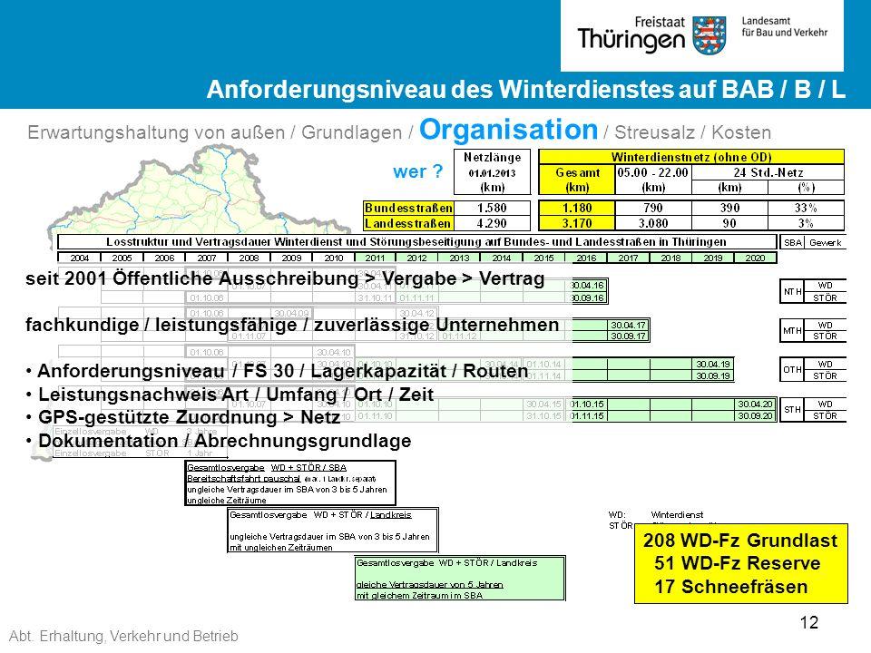 Ergebnisse ZEB 2012 Landesstraßen ge